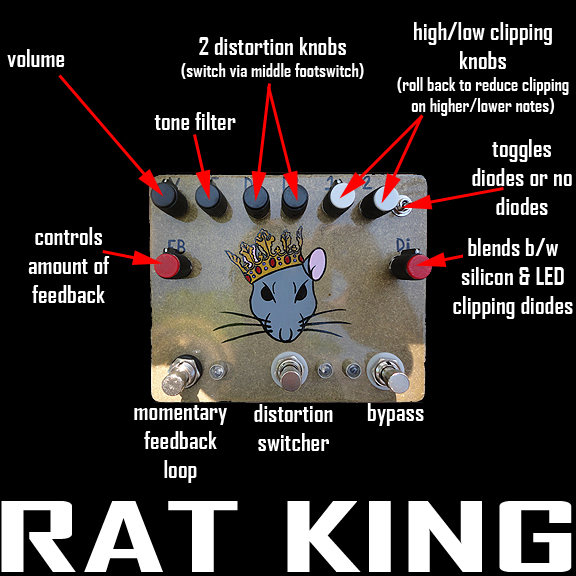 ratking guide