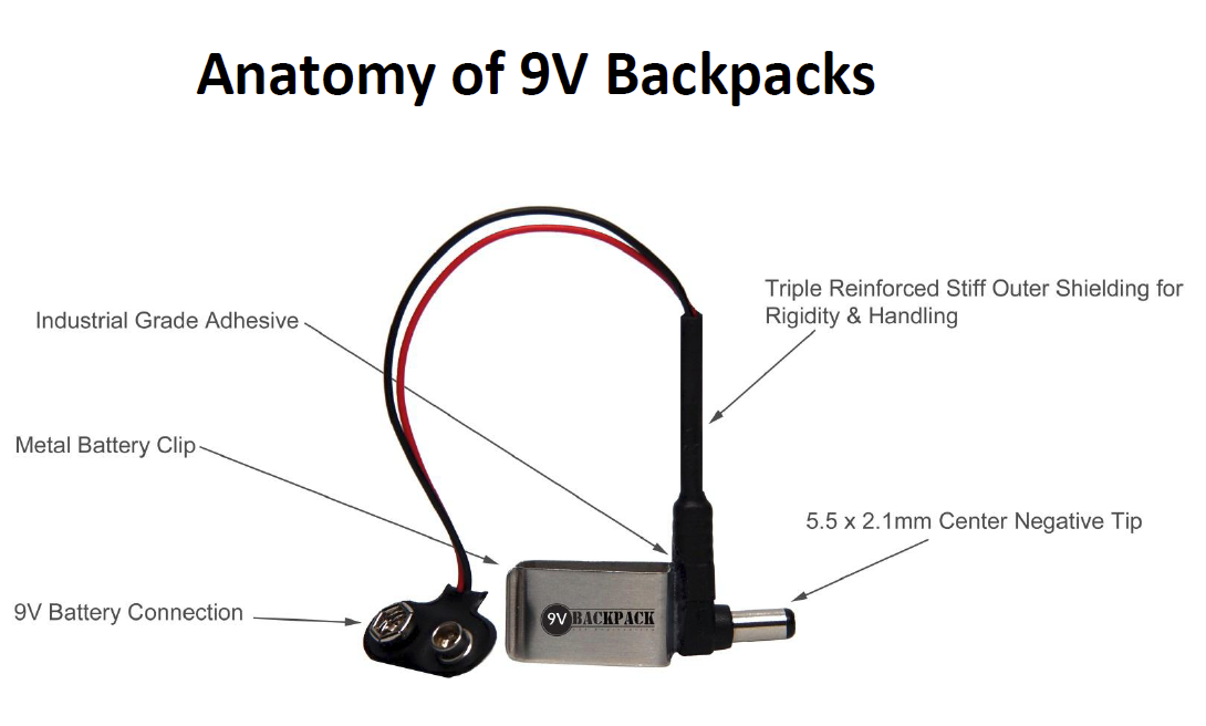 ZÜE Engineering launches 9V Backpack power adapter