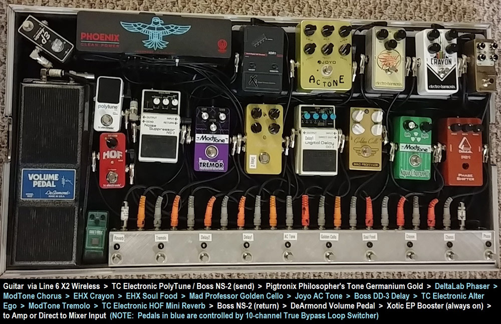 Pedal Line Friday - 3/8 - Mike McQuain